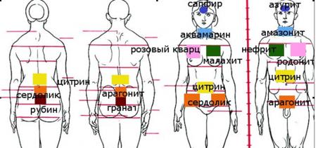 lilihappiness.ru